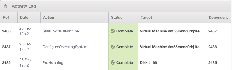 Virtual Machine Activity Log - Complete