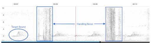 Handling noise