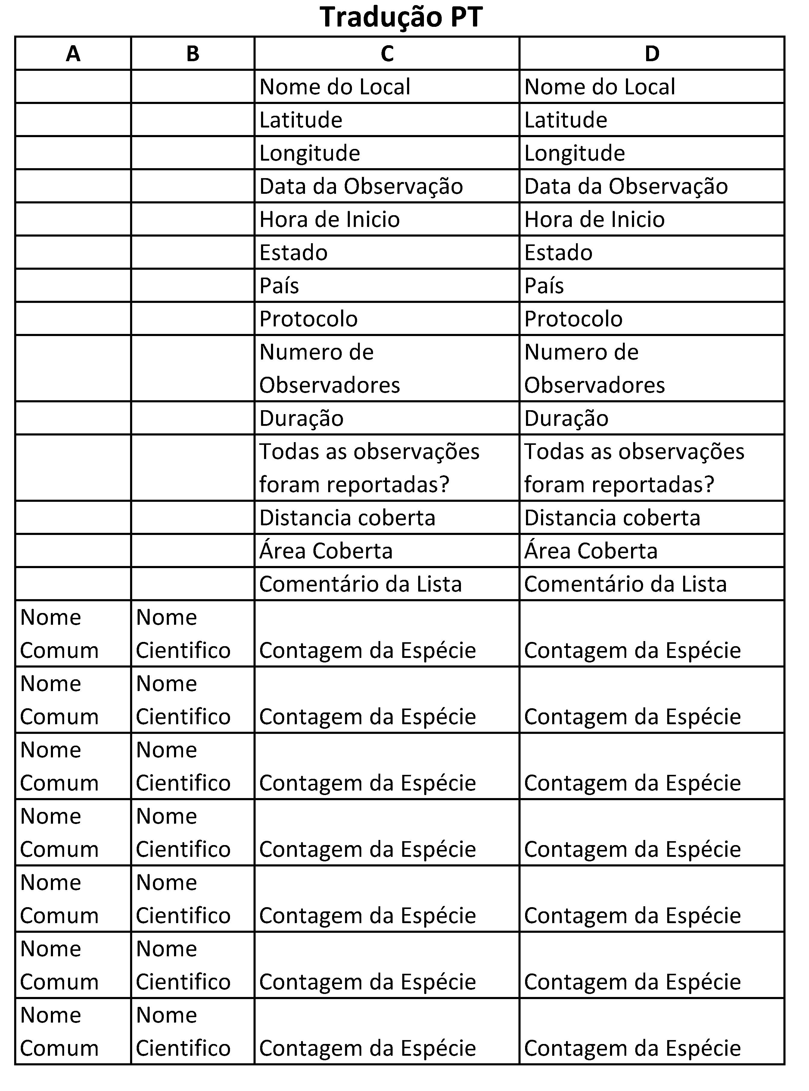 Checklist format columns