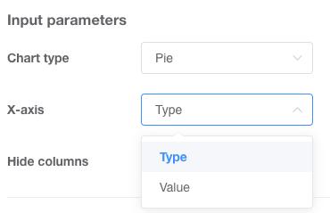 Pie Chart Input Parameters
