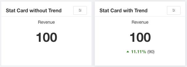 Stat Card