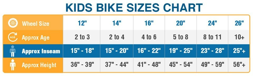 Kids Bike Sizes Chart showing sizing by wheel size, age, inseam, and height