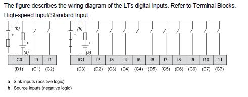 c u00e2blage lt4000 s u00e9rie  module ana    support center