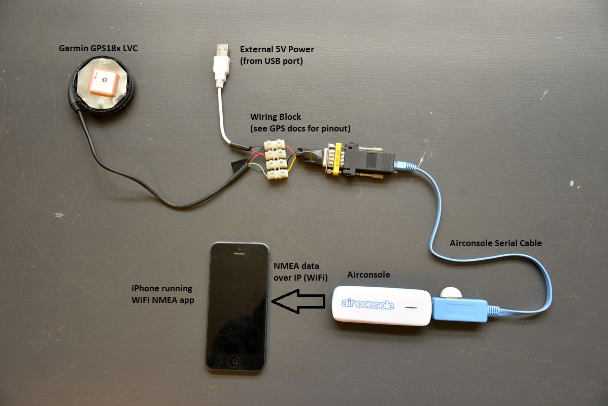 Connecting Airconsole To Garmin Gps18x Stream Nmea Data Iphone Wiring Diagram The 18xlvc Is Connected By Means Of A Block An Adapter Serial Cable