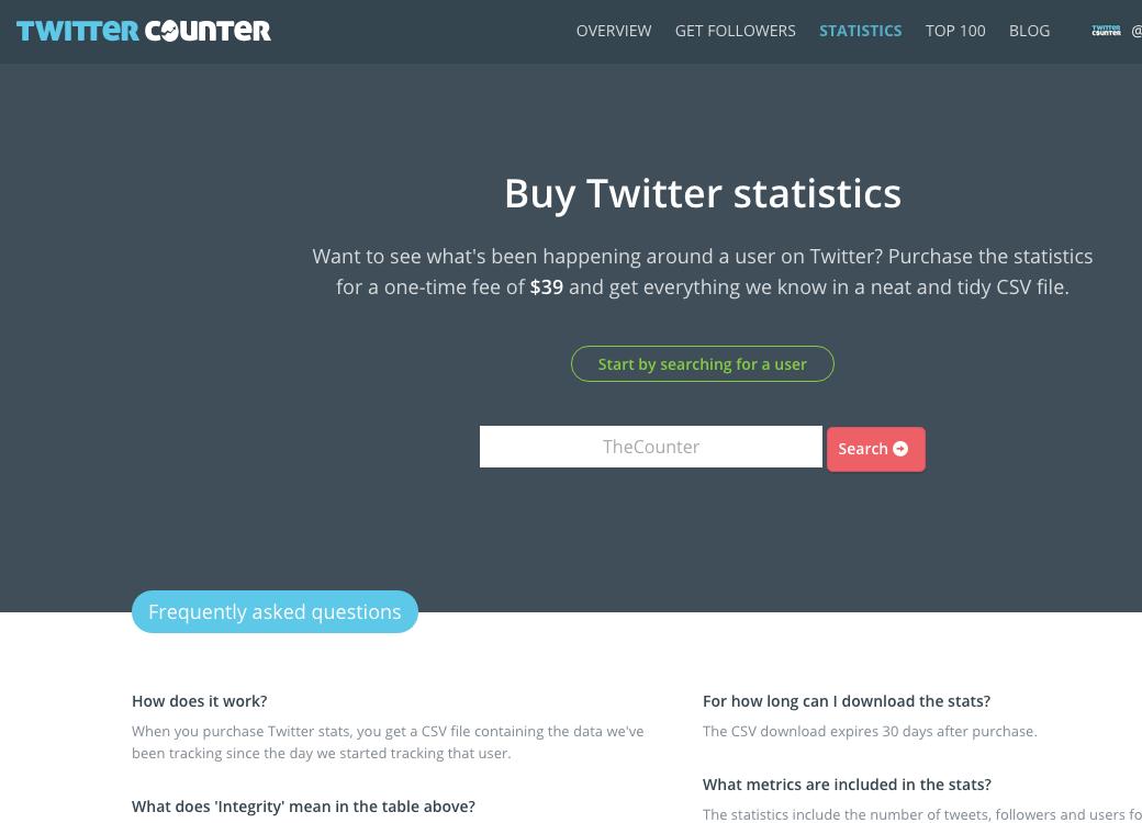 Buy Twitter Statistics