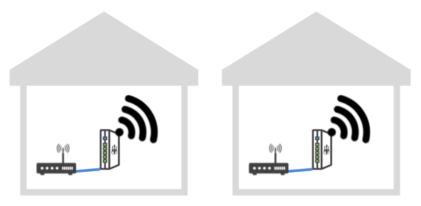 guide  family zone  u0026 home networking