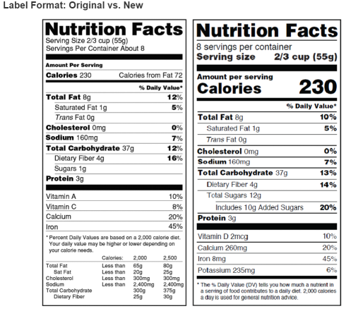 FDA releases New Nutrition Label -- Nutritionist Pro nutrition analysis tool