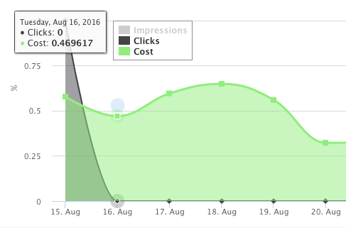 Hide_Display%20Metrics%20on%20Graph.png