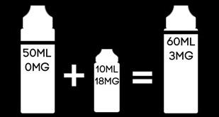 A diagram explaining how to use nicotine shots