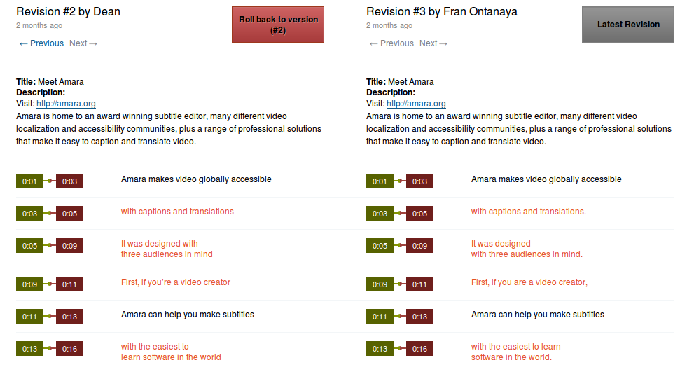 Compare revisions page on old style Amara team with changes highlighted in red between two revisions