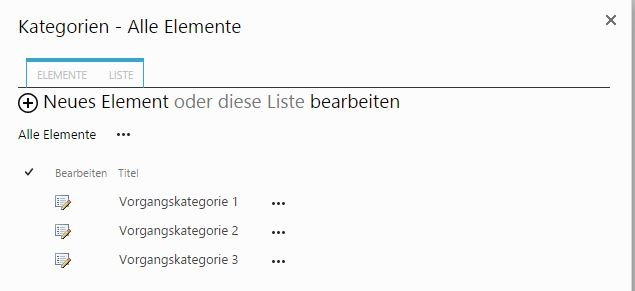 SharePoint Ticket Kategorien