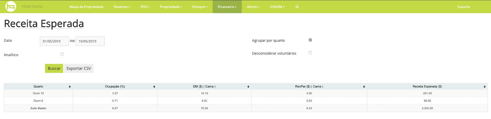 Rel_receita_esperada_agrupando_por_quartos_consolidando_periodo.png