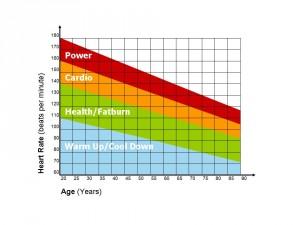 Pulse Diagram
