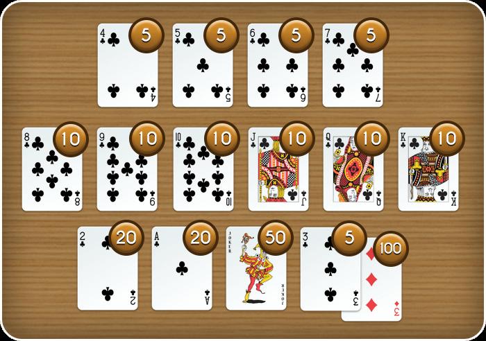 Canasta Card Values