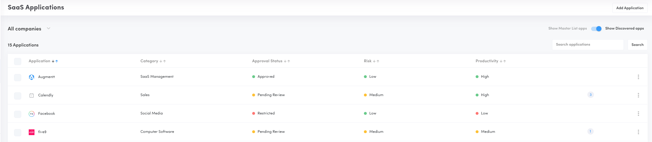 v2.8 All SaaS Applications View