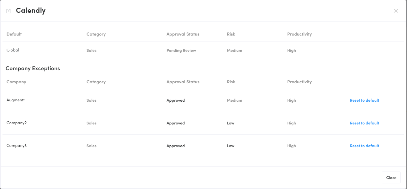 v2.8 Managing Company SaaS Application Exceptions