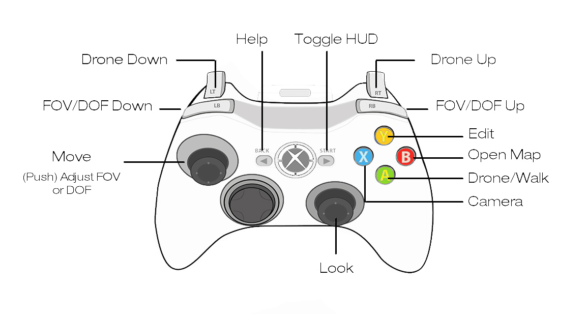 Xbox 360 Controller Diagram : 27 Wiring Diagram Images