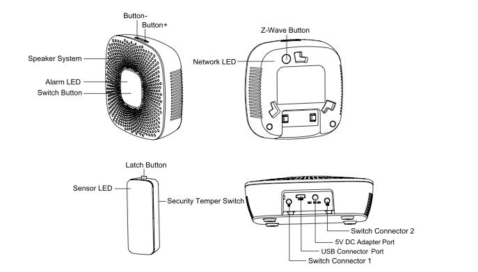 Garage Door Controller Gen5 user guide. : Aeotec by Aeon Labs