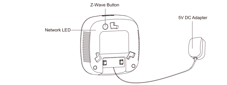 now that your garage door controller is powered on you will see the network led blinking slowly while the network led is blinking this indicates that the