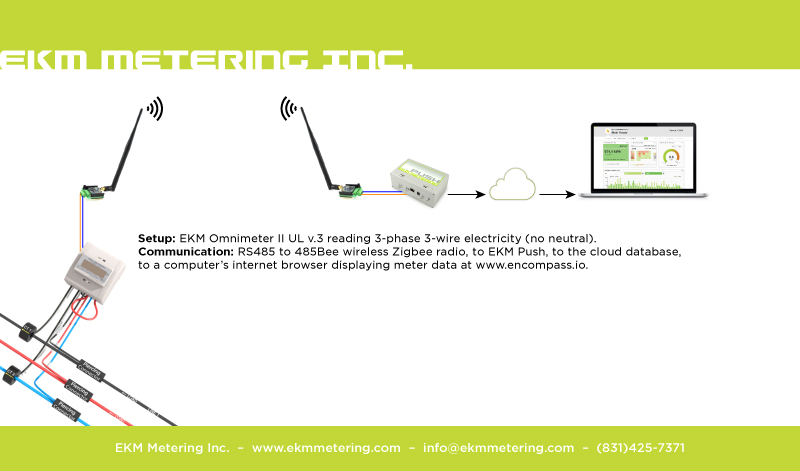 wire plug diagram image wiring diagram 3 wire plug diagram 3 auto wiring diagram schematic on 3 wire plug diagram