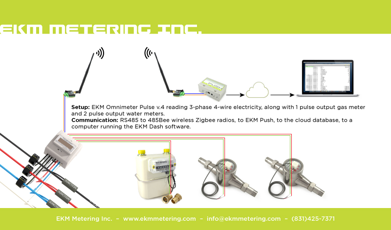 minute meter wiring diagram house meter wiring diagram remote water, gas and electricity metering : ekm support desk #11
