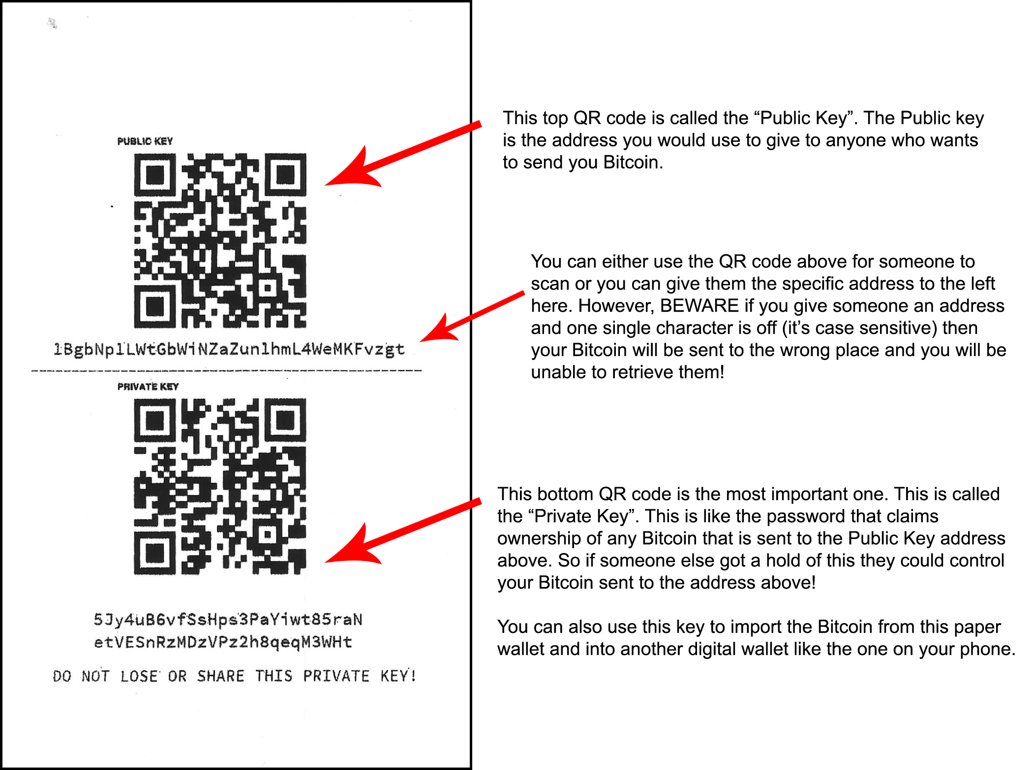 What S A Paper Wallet Receipt With 2 Qr Codes Support Center
