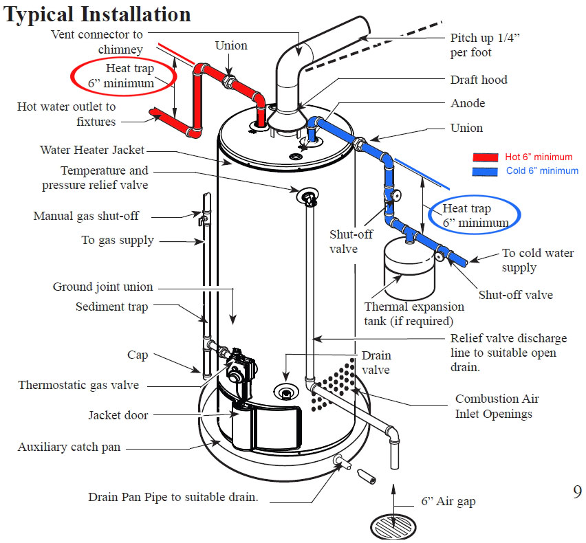water heater heat trap diagram   30 wiring diagram images