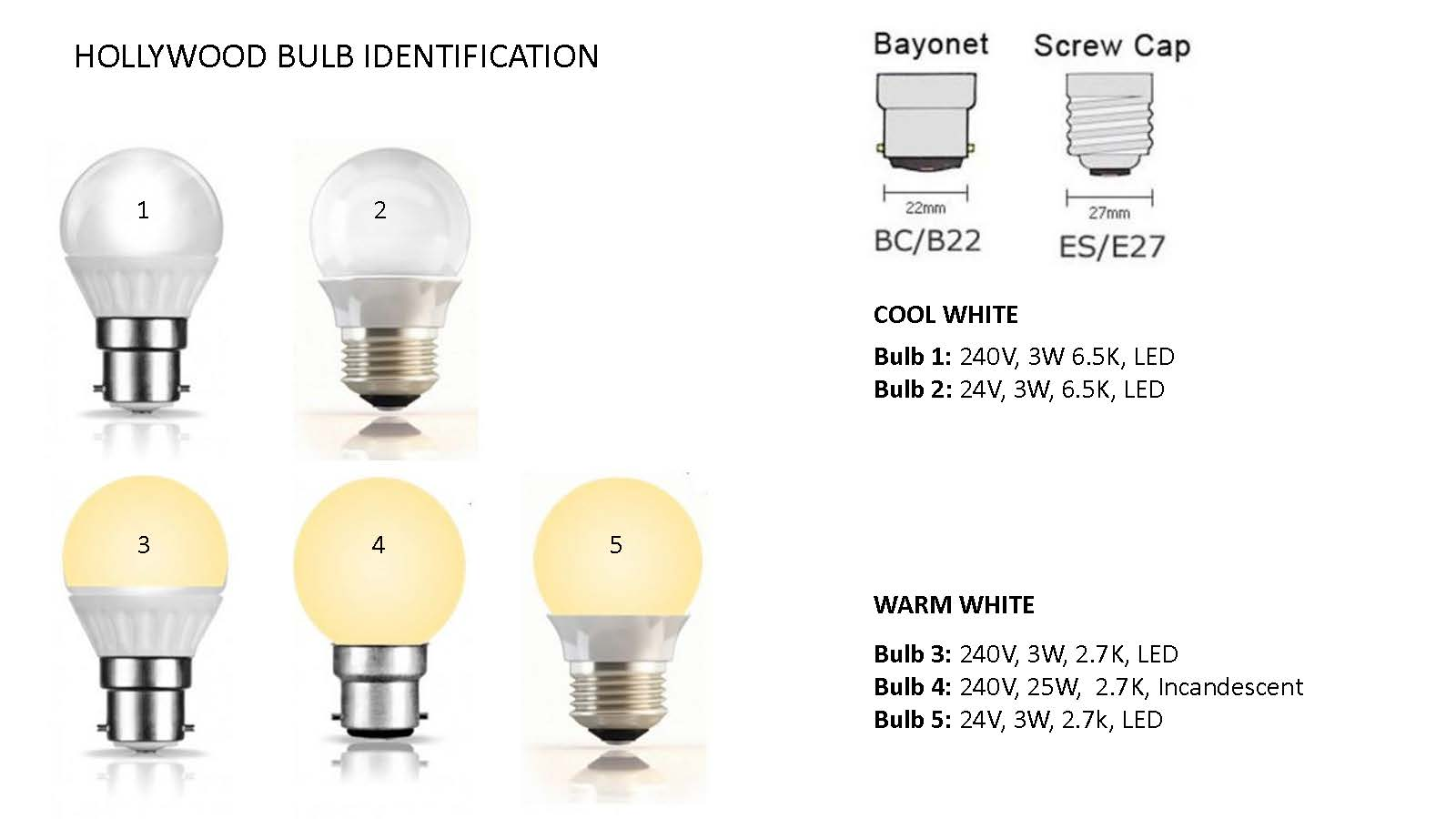 Hollywood Mirror Bulb Identification Powerful Vision Limited
