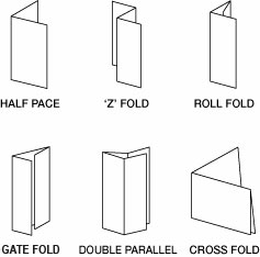 choosing the correct paper size for your prints get an answer  : folding diagram - findchart.co