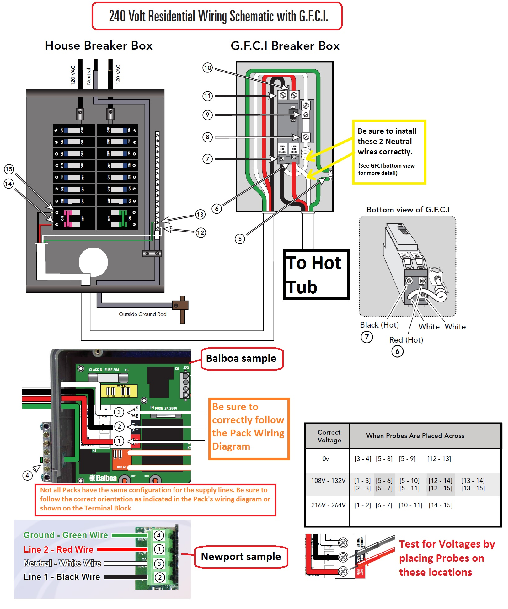 Electrical Installation - Correct Wiring for a 240V Supply ...