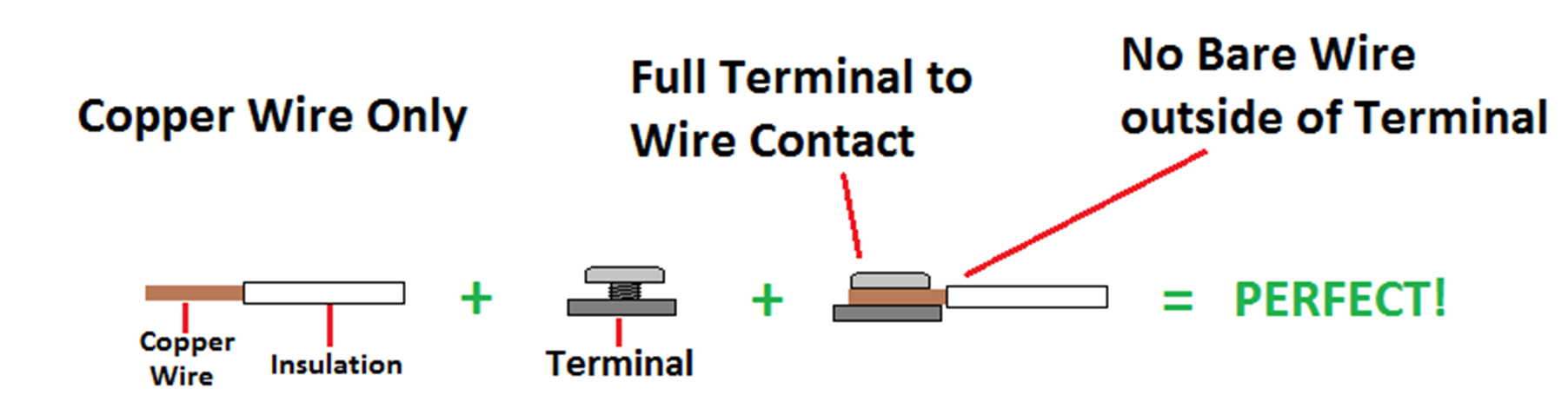 120v Gfci How To Replace A Head On Plug Play Spa Ground Fault Breaker Wiring Diagram For Spas Below Are Examples Of Poor Connections
