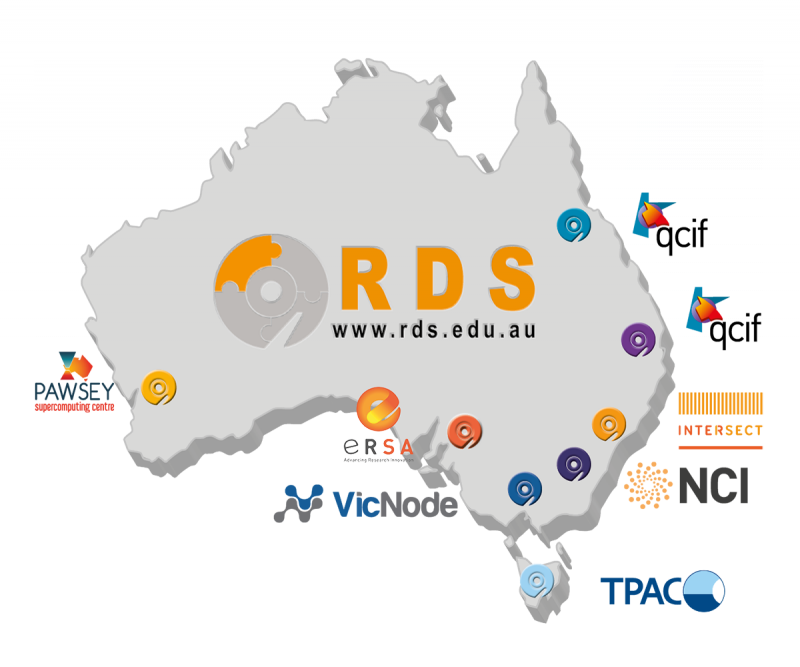 RDS participating nodes