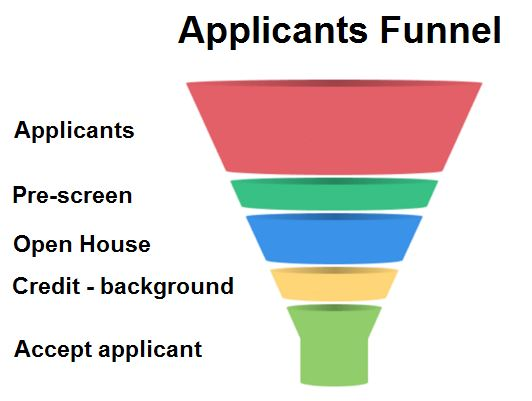 applicants_funnel.JPG