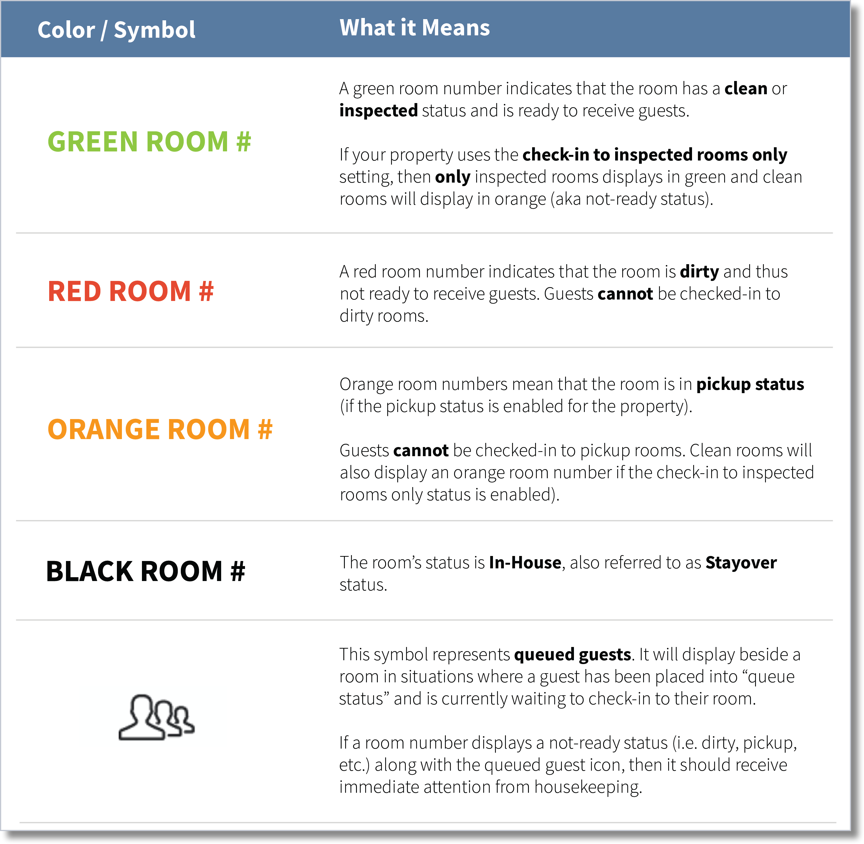 Overview of Symbols, Colors & Icons, Dashboards and List Views