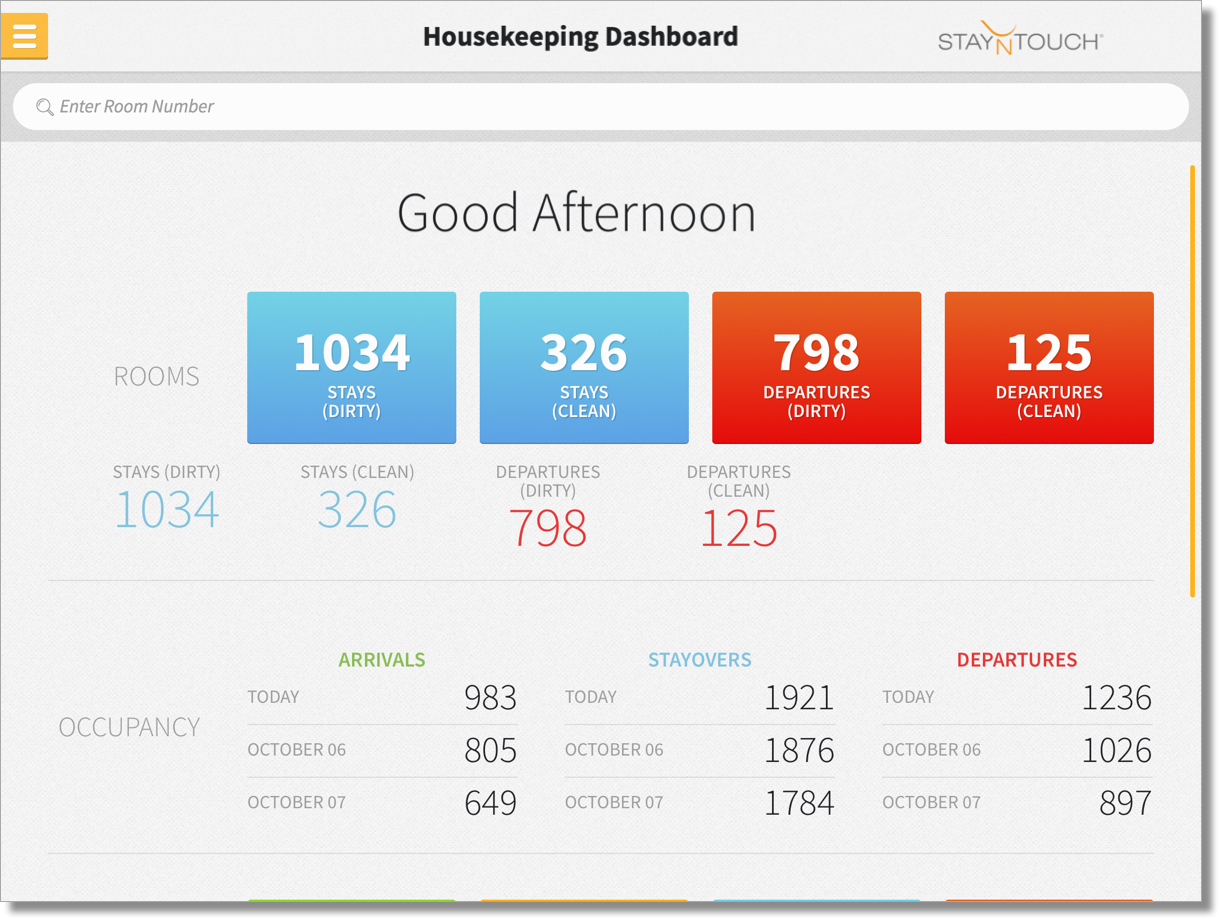 Overview of symbols colors icons dashboards and list views housekeeping dashboard default dashboard for the floor maintenance staff user role biocorpaavc Choice Image