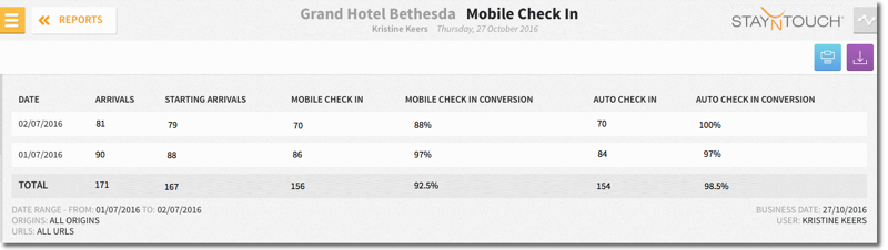 Mobile%20Check%20In%20Report%20%202.png