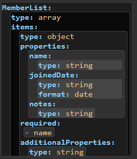 additionalProperties in Swagger-OpenAPI 2 0 Schemas