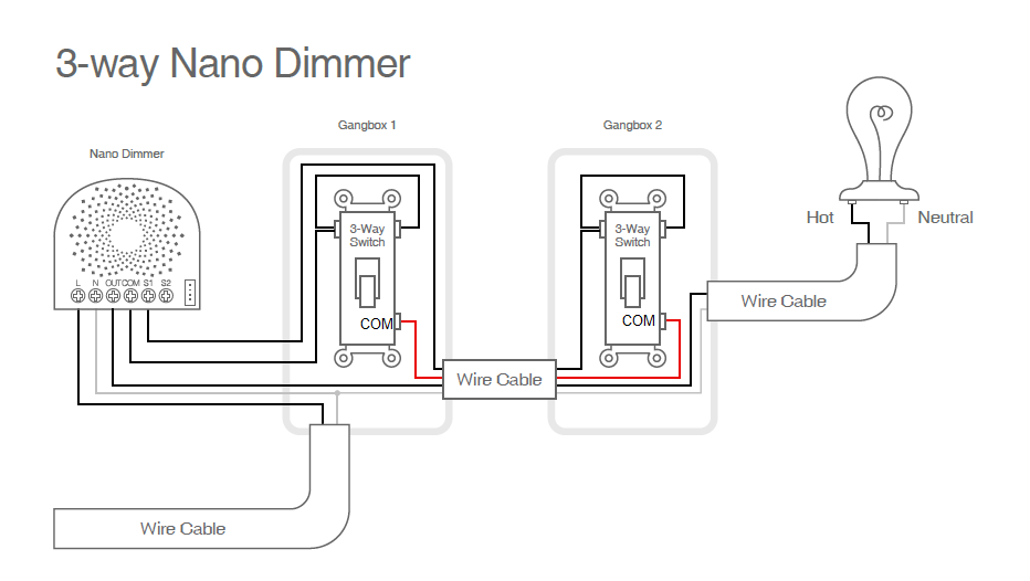 aetoc nano dimmer 3 way install  - home automation