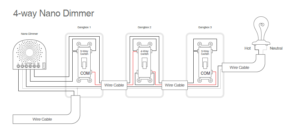 Nano Dimmer wiring 3-way/4-way/5-way switch methods