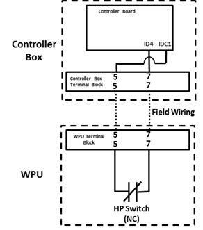 fan cycle switch wiring diagram a03 a06 high pressure alarm north america help desk  a03 a06 high pressure alarm north