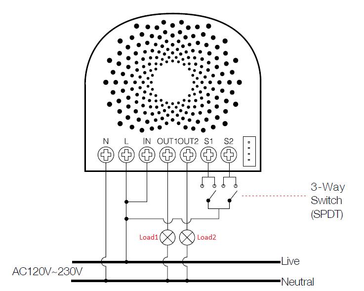 106-279 ZW132 Dual Nano Inwall Smarth Switch USer Guide