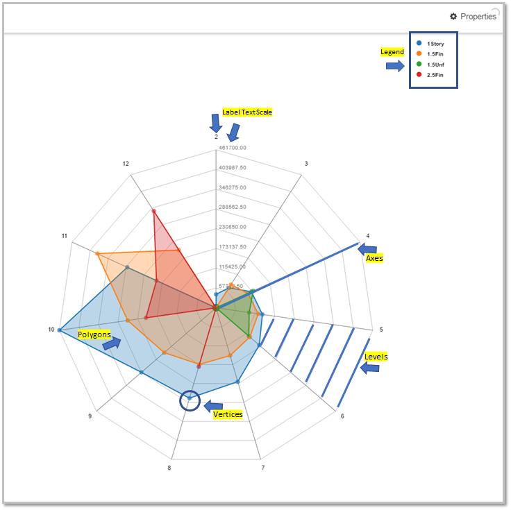 Radar Chart User Guide: How to set up Radar Chart Visualization