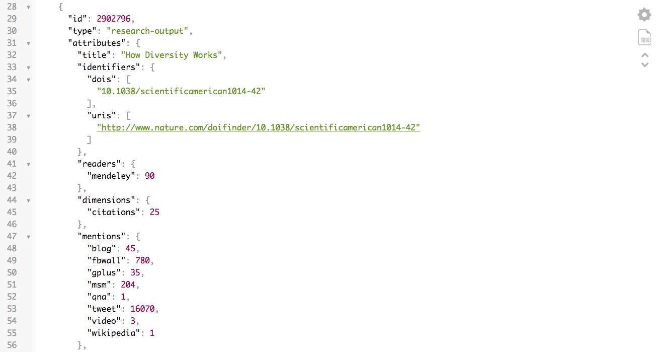 Getting Started with the Altmetric Explorer API : Altmetric
