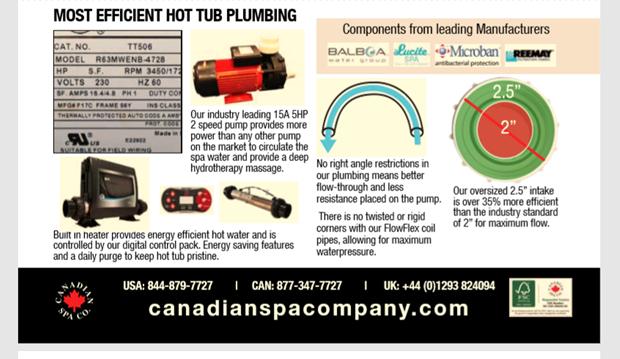 Hot Tub Highlights 2019 : Canadian Spa Company