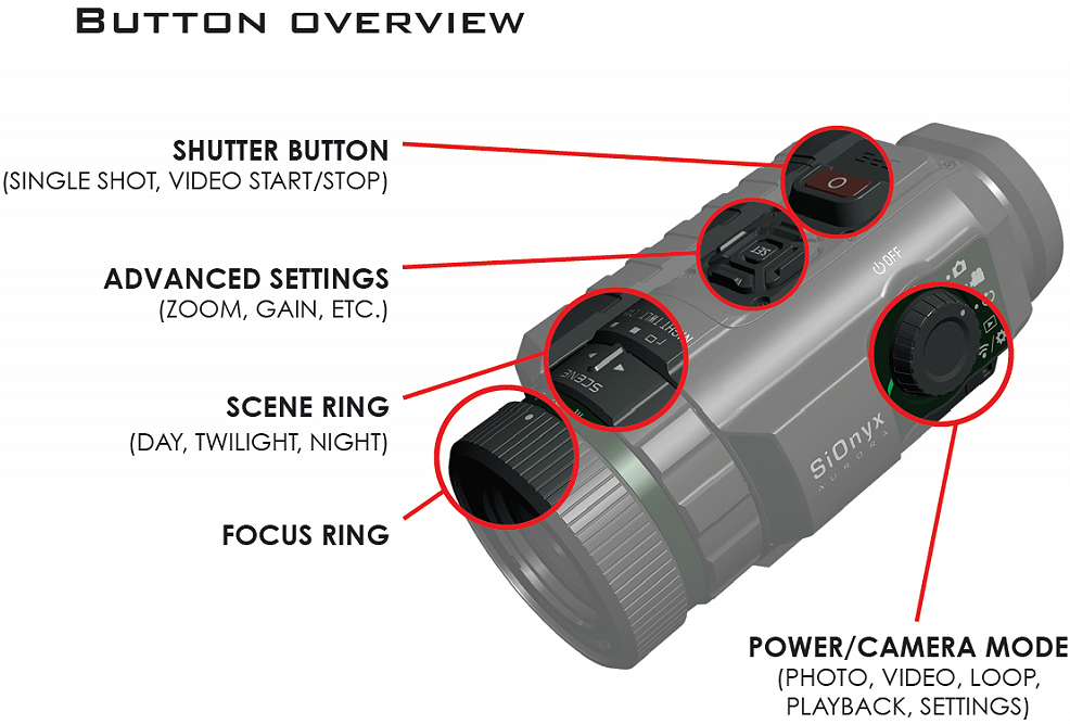 2-qsg-button-overview-1024×677