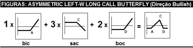 asymmetric lw long call butterfly