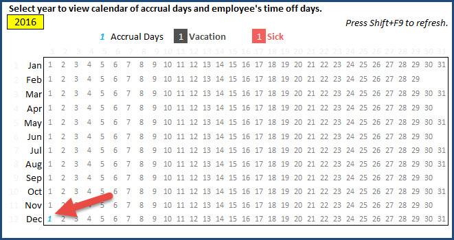 Employee PTO Report - Calendar - Review accrual days for accuracy