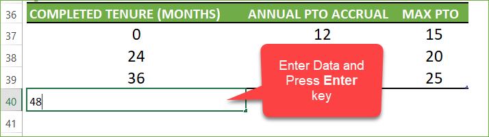 Enter data and press Enter Key