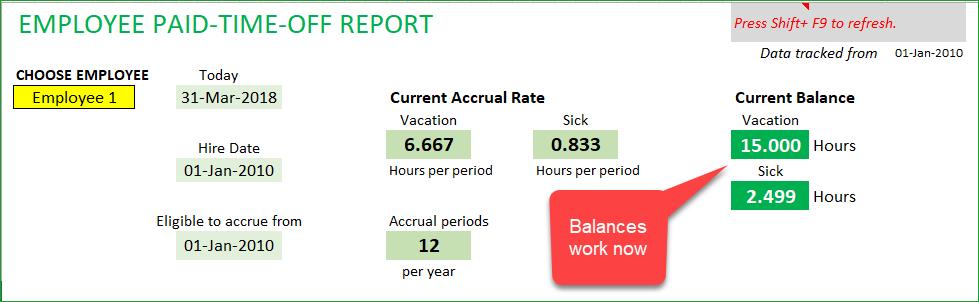 PTO Report showing Balances