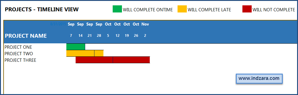 Project Planner (Advanced) Excel Template – Summary - Project Timeline View